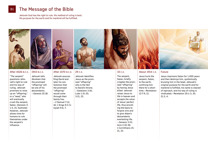 B1 The Message of the Bible