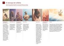 B1 El mensaje de la Biblia