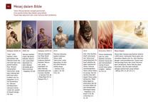 B1 Mesej dalam Bible
