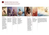 B1 Mukaddes Kitabyň esasy temasy