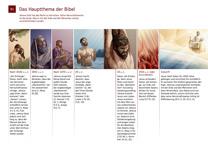 B1 Das Hauptthema der Bibel