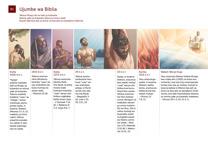 B1 Ujumbe wa Biblia