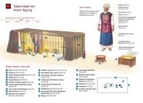 B5 Tabernakel lan Imam Agung