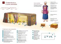 B5 O tabernáculo e o sumo sacerdote