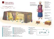 Б5 Свети шатор и првосвештеник