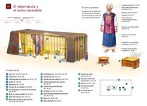 B5 El tabernáculo y el sumo sacerdote