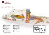 B8 El templo de Salomón