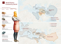 B9 World Powers Foretold by Daniel