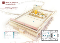 B11 Monte do Templo no Primeiro Século