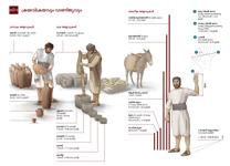 ബി14-എ ക്രയവിക്രയവും വാണിജ്യവും
