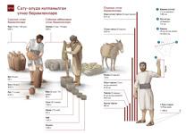 Ә14-А Сату-алуда кулланылган үлчәү берәмлекләре