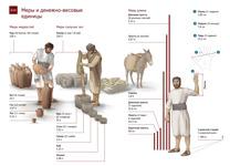 Б14-А Меры и денежно-весовые единицы