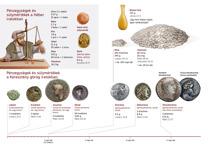 B14-B: Pénzegységek és súlymértékek