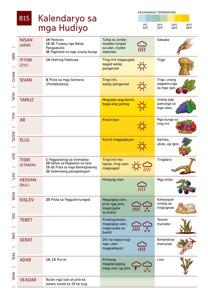 B15 Kalendaryo sa mga Hudiyo