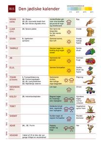 B15 Den jødiske kalender