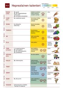 B15 Heprealainen kalenteri