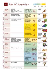 Β15 Εβραϊκό Ημερολόγιο