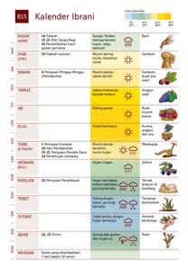 B15 Kalender Ibrani