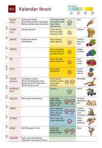 B15 Kalendar Ibrani