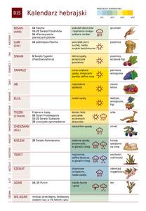 B15 Kalendarz hebrajski