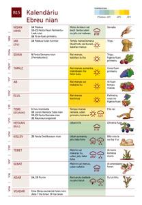 B15 Kalendáriu Ebreu nian