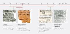 Fragtmenter af skriftsteder på hebraisk, græsk og engelsk