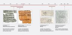 Raamatun tekstiä hepreaksi, kreikaksi ja englanniksi