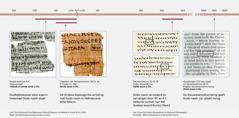 Schriftgedeelten in het Hebreeuws, Grieks en Engels