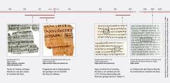 Fragmentos de la Biblia en hebreo, griego e inglés