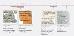 ข้อความจากพระคัมภีร์ในภาษาฮีบรู กรีก และอังกฤษ
