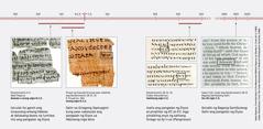Pangalan ng Diyos sa wikang Hebreo, Griego, at Ingles