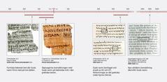 Bibeltexter på hebreiska, grekiska och engelska