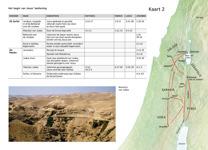 A7-B Belangrijkste gebeurtenissen uit Jezus' leven op aarde: Het begin van Jezus' bediening