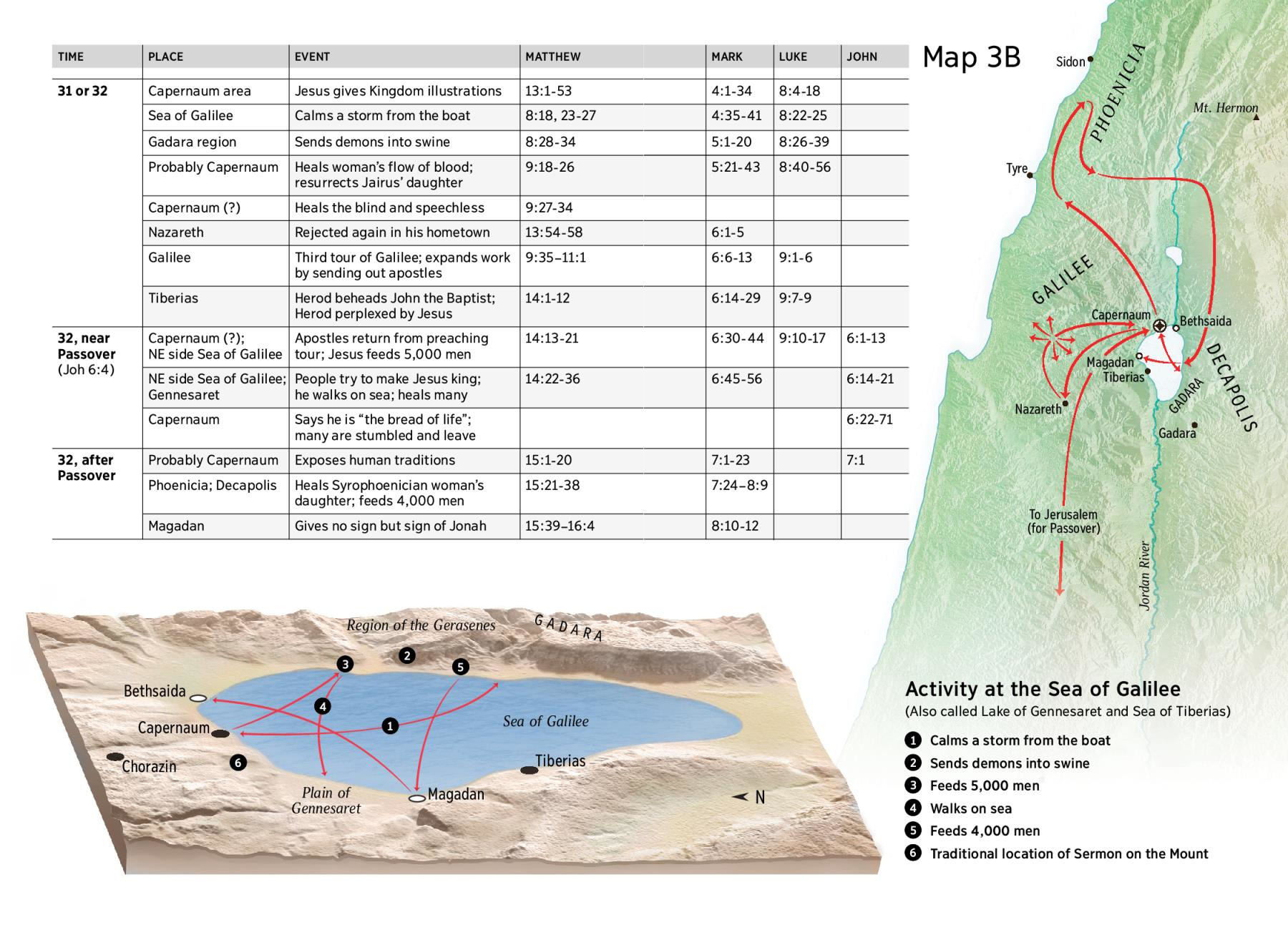 ad main events of jesus' earthly life—jesus' great ministry in. jesus at the sea of galilee and capernaum (chart and map)  nwt