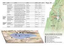 A7-D La vida de Jesús en la tierra: El gran ministerio de Jesús en Galilea (Parte 2)
