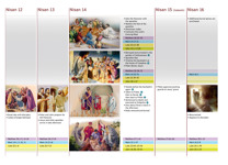 B12-B The Final Week of Jesus' Life on Earth (Part 2)