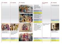 B12-B Jeesuksen viimeinen viikko maan päällä (2. osa)