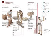 B14-A Medidas, peso e dinheiro