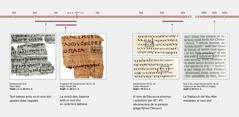 Textos bíblics en hebreu, grec i anglès