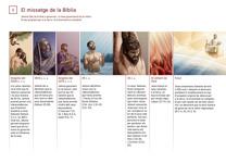 5 El missatge de la Bíblia