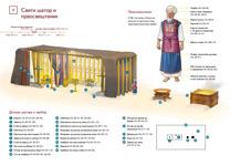 Свети шатор и првосвештеник