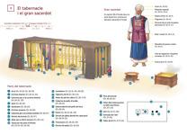 9 El tabernacle iel gran sacerdot