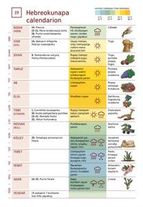 19 Hebreokunapa calendarion