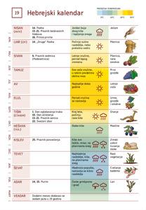 Hebrejski kalendar