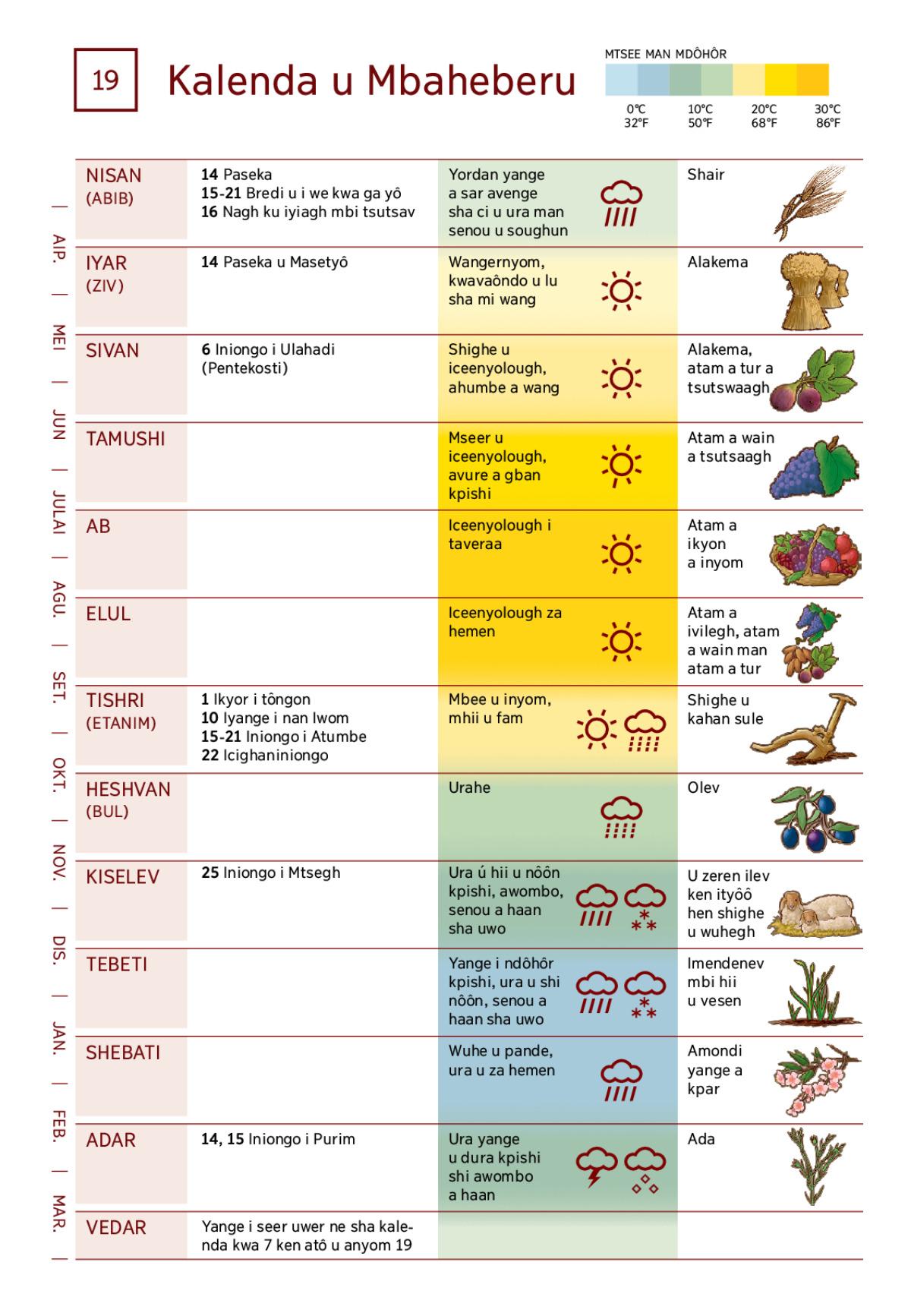 Biblical Calendar.The Biblical Hebrew Calendar Times And Seasons Bible Study Guide