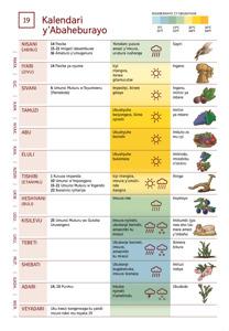 19 Kalendari y'Abaheburayo