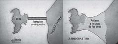 Dos mapas de Tiro
