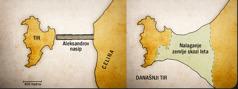 Dva zemljevida Tira