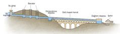 Sukemeri sistemini gösteren bir resim