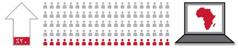 ١- كمبيوتر تظهر على شاشته قارة افريقيا؛ ٢- ٢٠ من اصل ١٠٠ شخص؛ ٣- سهم الى الاعلى يبرز ٢٠ في المئة